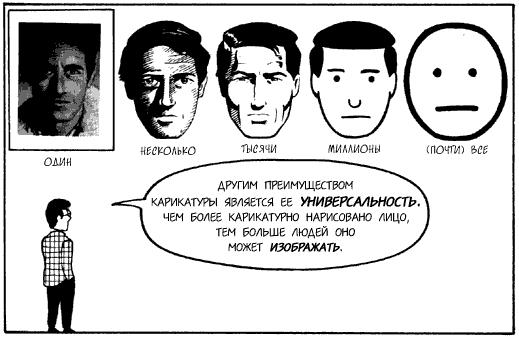 что комиксы можно рисовать